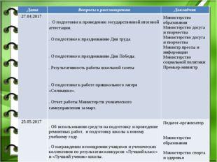 ДатаВопросы к рассмотрениюДокладчик 27.04.20171. О подготовке к проведению