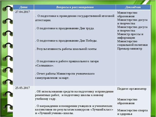 ДатаВопросы к рассмотрениюДокладчик 27.04.20171. О подготовке к проведению...