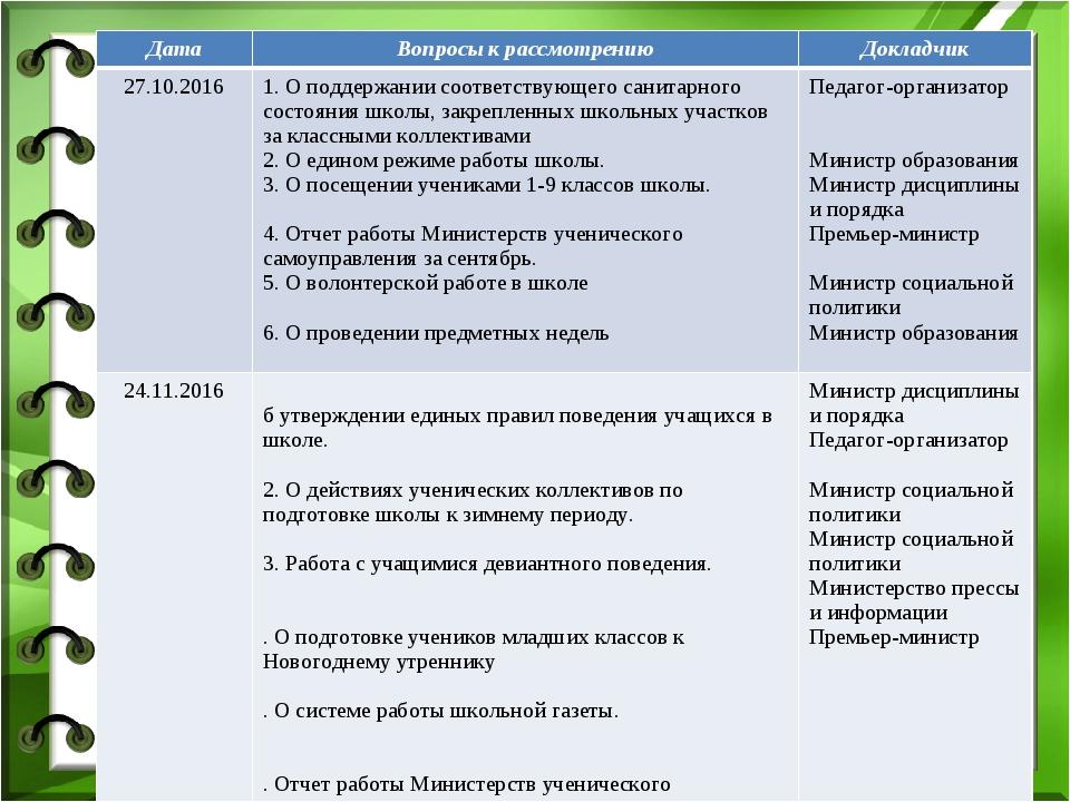 ДатаВопросы к рассмотрениюДокладчик 27.10.20161. О поддержании соответству...