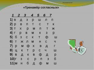 Приложение №7 «Тренажёр согласных» 1 2 3 4 5 6 7 1) в д з р ш л п 2) р в п т