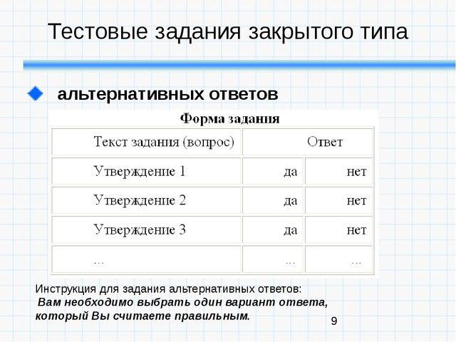 Тестовые задания закрытого типа альтернативных ответов Инструкция для задани...