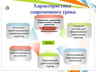 Характеристика современного урока УРОК Создание условий для формирования комп