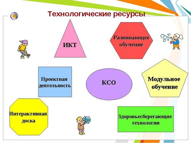 Технологические ресурсы ИКТ Развивающее обучение Проектная деятельность КСО М...