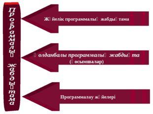 Жүйелік программалық жабдықтама Қолданбалы программалық жабдықта (қосымшалар)