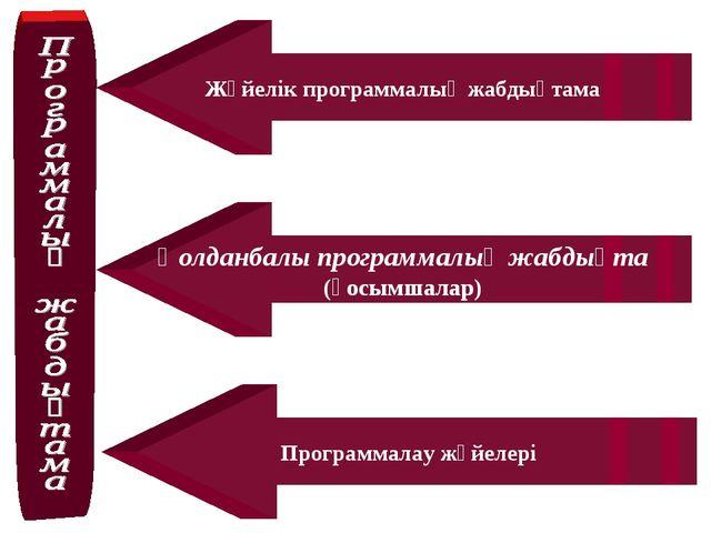 Жүйелік программалық жабдықтама Қолданбалы программалық жабдықта (қосымшалар)...