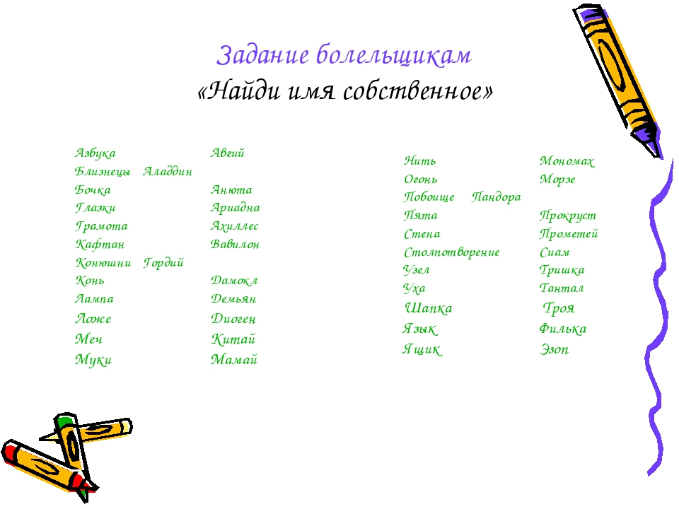 Задание болельщикам «Найди имя собственное» АзбукаАвгий БлизнецыАладди...