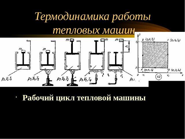 Термодинамика работы тепловых машин Рабочий цикл тепловой машины