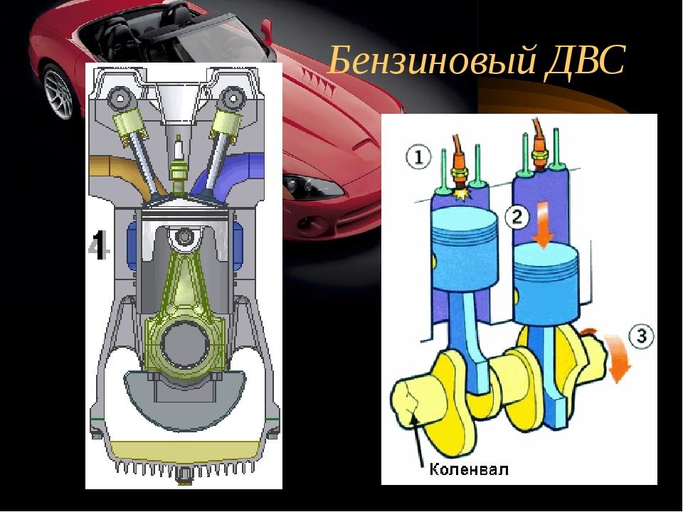 Бензиновый ДВС