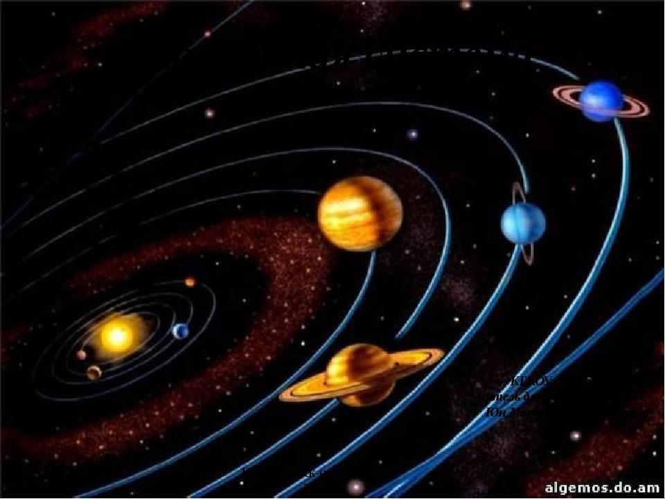 Солнечная система КГКОУ Школа 1 Учитель домашнего обучения: Юн Марина Анатоль...