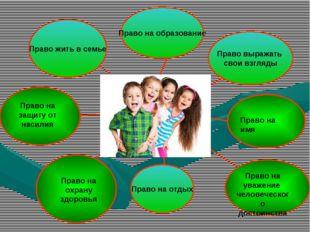Права ребенка Право на отдых Право жить в семье Право на образование Право вы