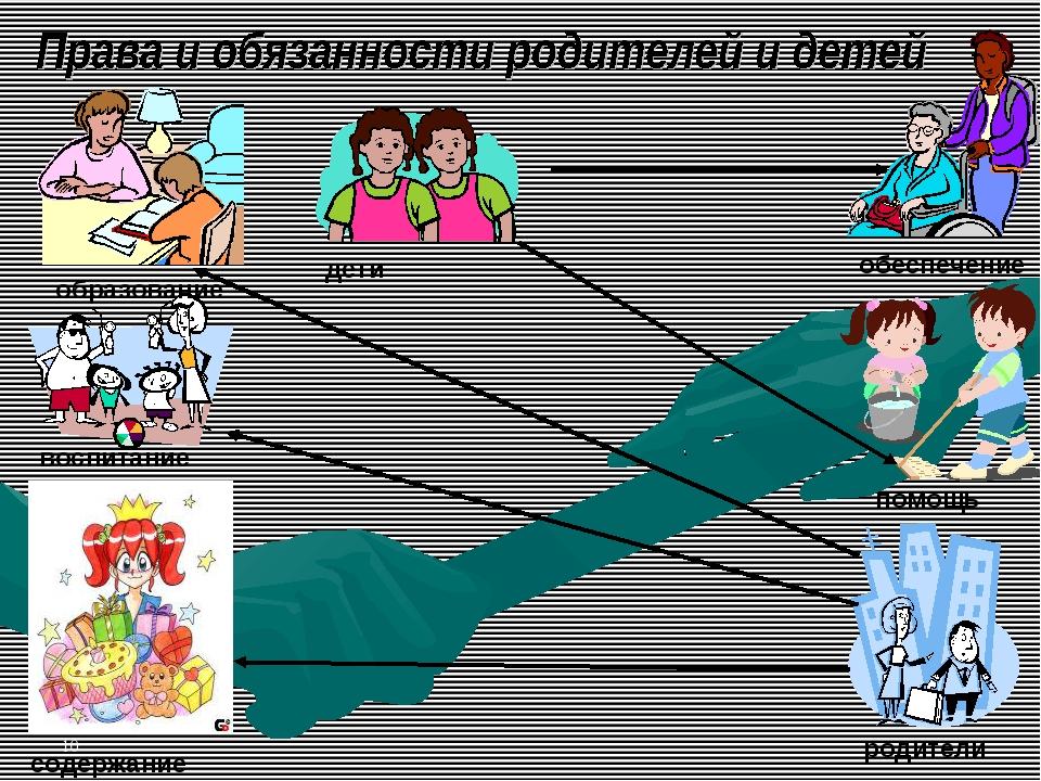 * родители дети воспитание содержание обеспечение помощь образование