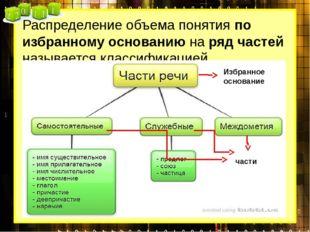 Распределение объема понятия по избранному основанию на ряд частей называется