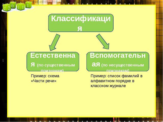 Классификация Естественная (по существенным признакам) Вспомогательная (по не...