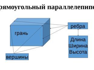 Прямоугольный параллелепипед ребра Длина Ширина Высота грань вершины
