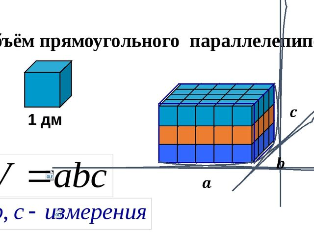 Объём прямоугольного параллелепипеда 1 дм