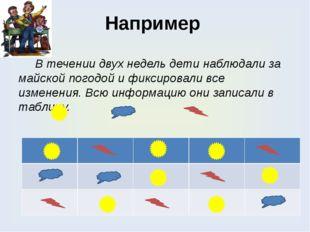Например В течении двух недель дети наблюдали за майской погодой и фиксировал