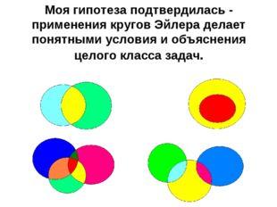 Моя гипотеза подтвердилась - применения кругов Эйлера делает понятными услови