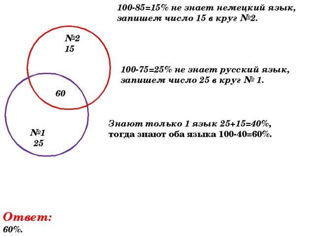 100-85=15% не знает немецкий язык, запишем число 15 в круг №2. №2 15 №1 25 10...