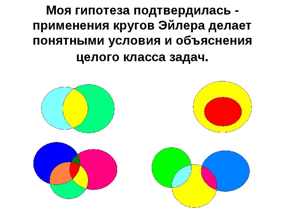 Моя гипотеза подтвердилась - применения кругов Эйлера делает понятными услови...
