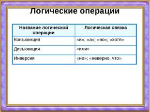 Логические операции Название логической операции Логическая связка Конъюнкци