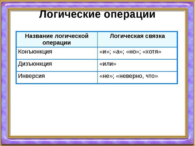 Логические операции Название логической операции Логическая связка Конъюнкци...