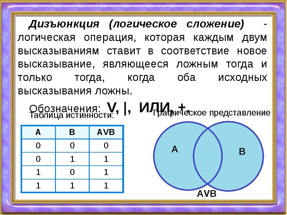 Дизъюнкция (логическое сложение) - логическая операция, которая каждым двум в...