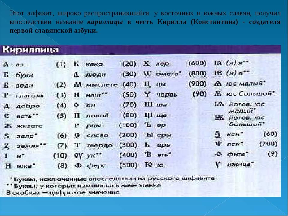 Этот алфавит, широко распространившийся у восточных и южных славян, получил...