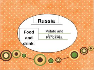 Food and drink: Russia Potato and herring; Pancakes.