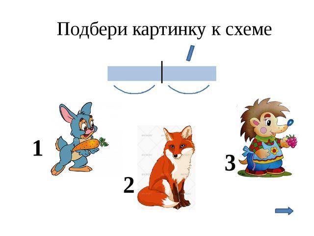 Подбери картинку к схеме 1 2 3
