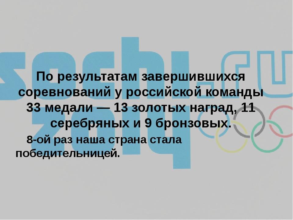 По результатам завершившихся соревнований у российской команды 33 медали — 13...