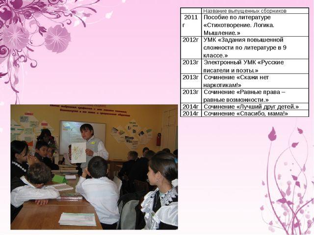Название выпущенных сборников 2011г Пособие по литературе «Стихотворение....