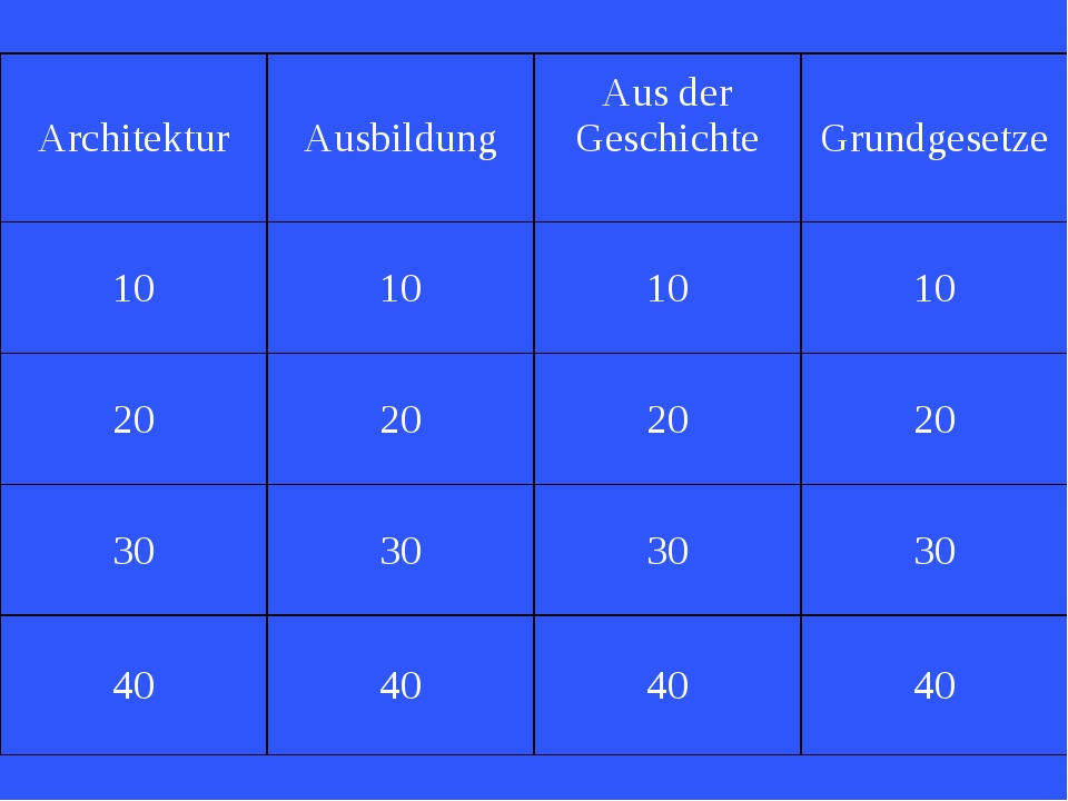 Architektur AusbildungAus der Geschichte Grundgesetze 10101010 20202...