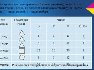 Если построить все пять правильных многогранников, сосчитать их вершины, гран