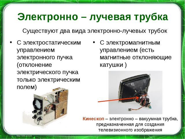 Электронно – лучевая трубка С электростатическим управлением электронного пуч...