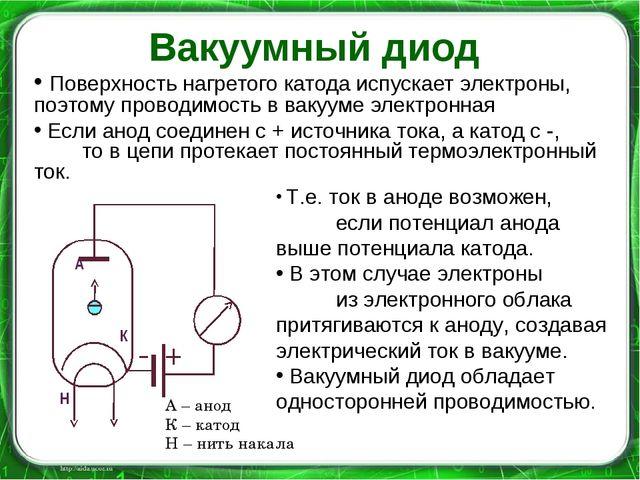 Вакуумный диод Поверхность нагретого катода испускает электроны, поэтому пров...