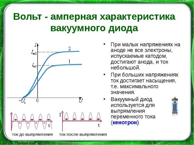 Вольт - амперная характеристика вакуумного диода При малых напряжениях на ано...