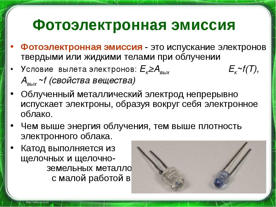 Фотоэлектронная эмиссия Фотоэлектронная эмиссия - это испускание электронов т...