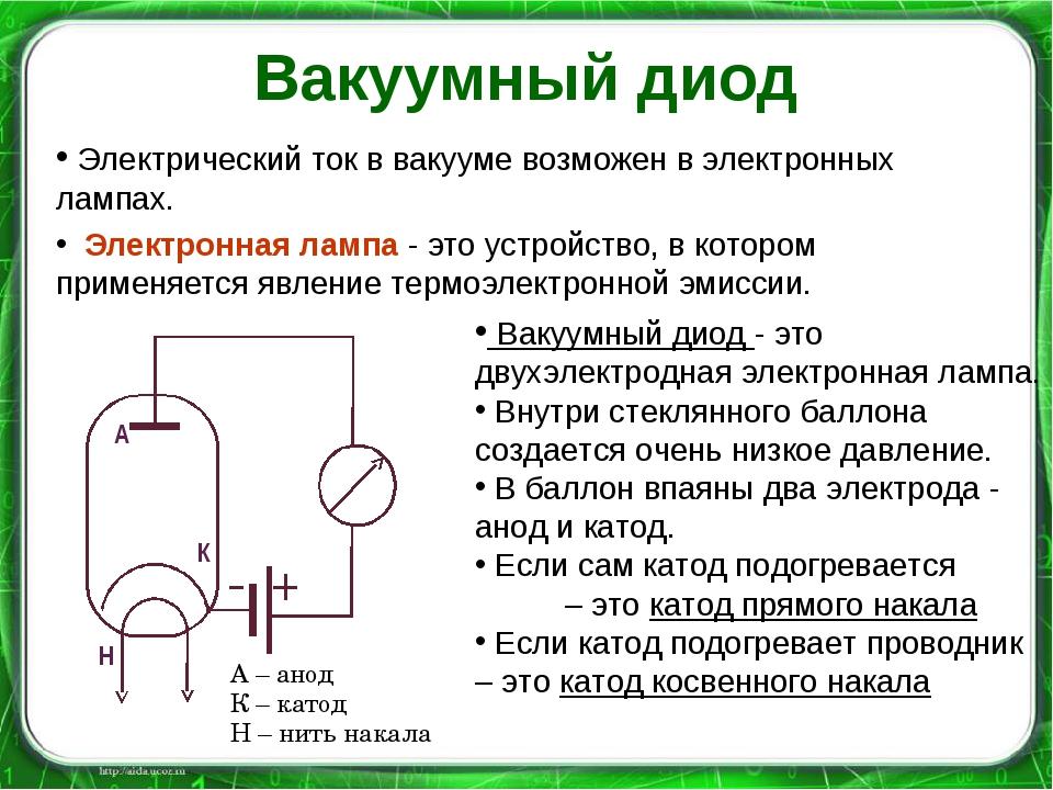 Вакуумный диод Электрический ток в вакууме возможен в электронных лампах. Эле...