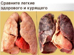 Сравните легкие здорового и курящего