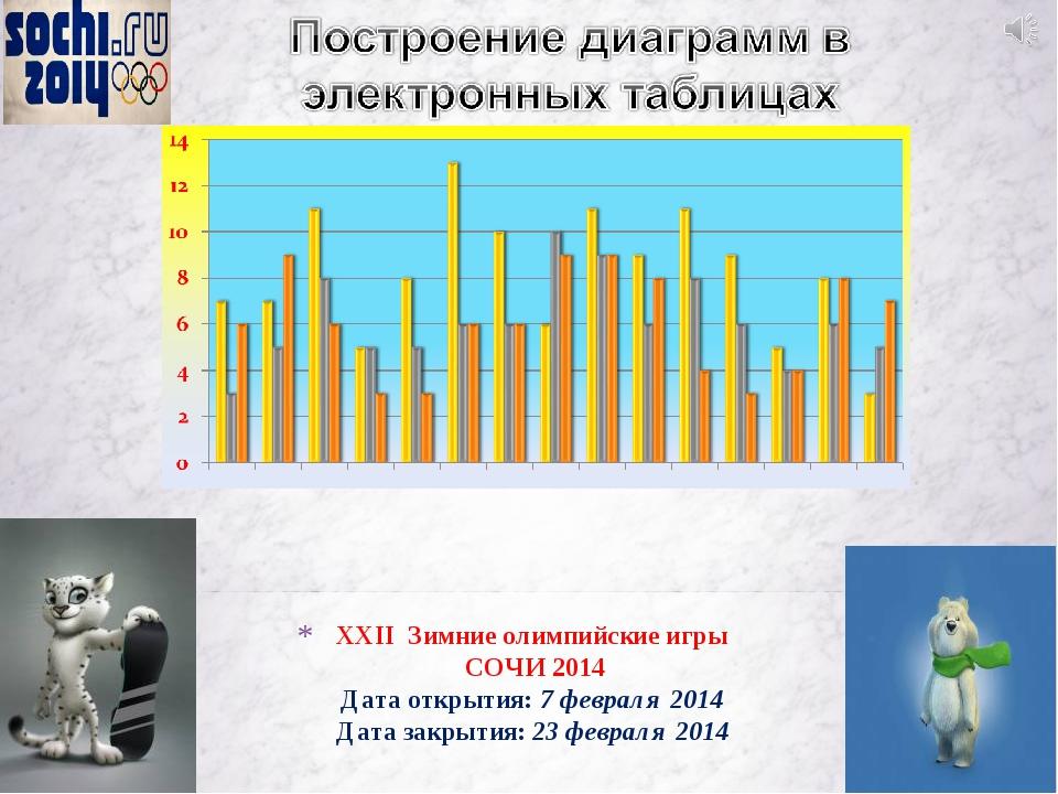 XXII Зимние олимпийские игры СОЧИ 2014 Дата открытия: 7февраля2014 Дата зак...
