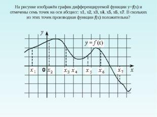 На рисунке изображён график дифференцируемой функции y=f(x)и отмечены семь т