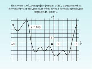 На рисунке изображён график функции y=f(x), определённой на интервале (−9;5).