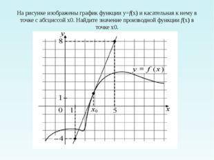 На рисунке изображены график функции y=f(x)и касательная к нему в точке с аб