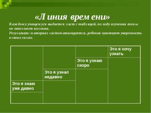 «Линия времени» Каждому учащемуся выдается лист с таблицей, по ходу изучения