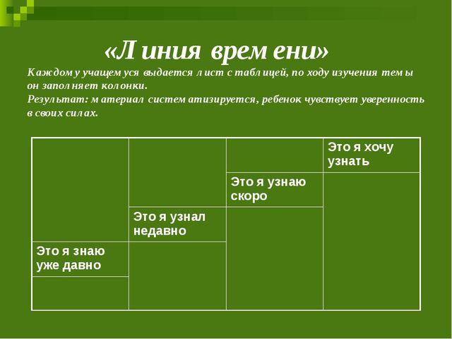 «Линия времени» Каждому учащемуся выдается лист с таблицей, по ходу изучения...