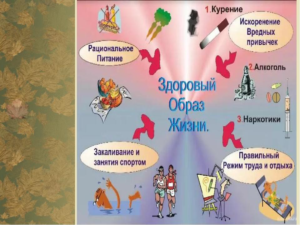 постер презентация на тему здоровый образ жизни еще беспокоит