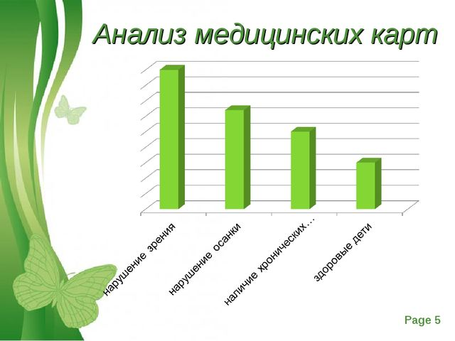 Анализ медицинских карт Free Powerpoint Templates Page *