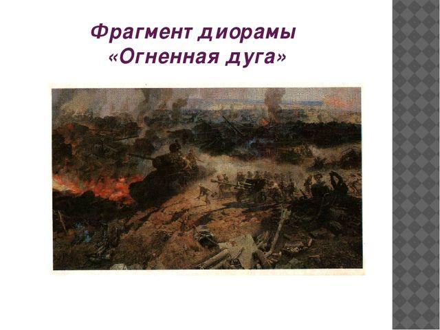 Фрагмент диорамы «Огненная дуга»