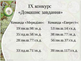 ІX конкурс «Домашнє завдання» Команда «Меридіан»: Команда «Еверест»: 19ᵒпн.ш.