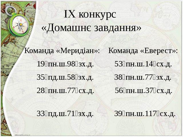 ІX конкурс «Домашнє завдання» Команда «Меридіан»: Команда «Еверест»: 19ᵒпн.ш....
